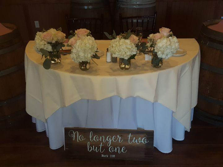 Tmx 20190412 180342 51 1044763 Temecula, CA wedding florist