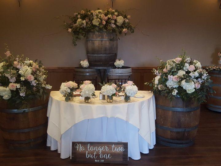 Tmx 20190412 184625 51 1044763 Temecula, CA wedding florist