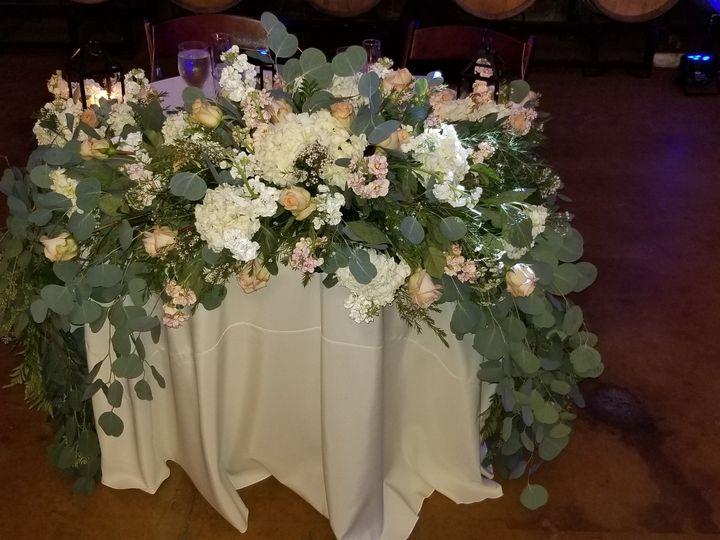 Tmx 20190921 182115 51 1044763 1570335443 Temecula, CA wedding florist