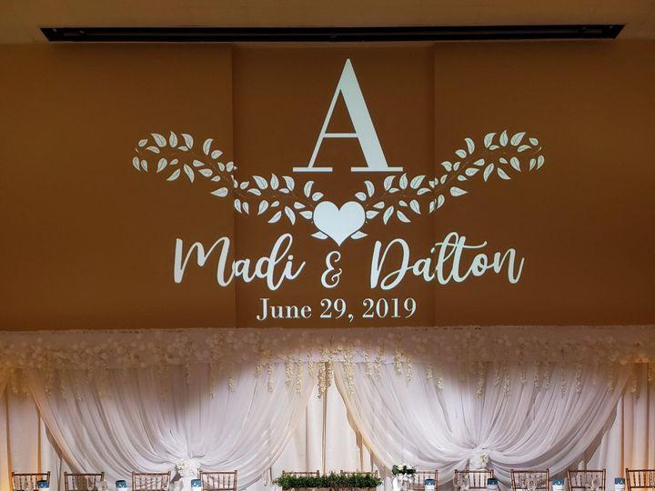 Tmx 20190629 175829 51 777763 1571937020 Saint Louis, MO wedding venue