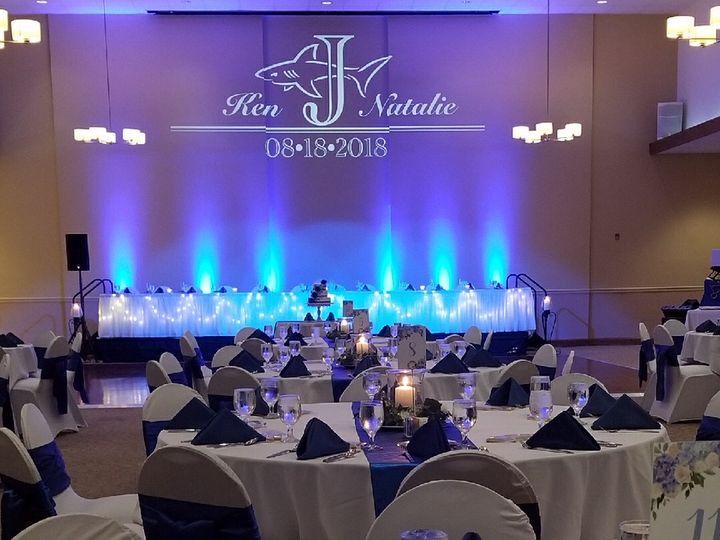 Tmx 3 51 777763 V1 Saint Louis, MO wedding venue