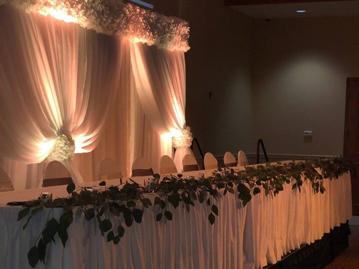 Tmx Bryan And Tierra 51 777763 159837080017567 Saint Louis, MO wedding venue