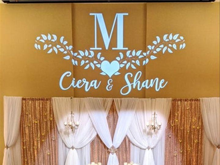 Tmx Ciera And Shane 2 51 777763 159845526876436 Saint Louis, MO wedding venue