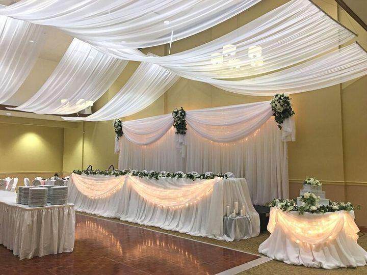 Tmx Draped Lights Wedding 51 777763 159845527392516 Saint Louis, MO wedding venue