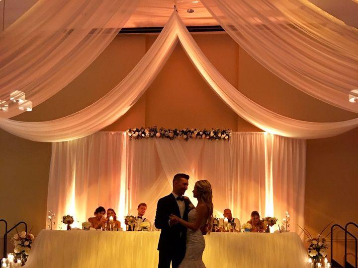 Tmx Jessica And Alex 51 777763 V1 Saint Louis, MO wedding venue