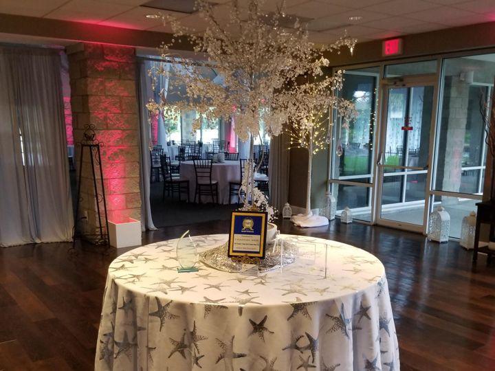 Tmx 20180612 141427 51 974863 1568730378 New Smyrna Beach, FL wedding eventproduction