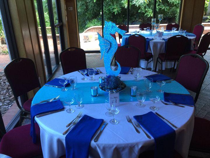 Tmx Img 4787 51 974863 157436184915888 New Smyrna Beach, FL wedding eventproduction