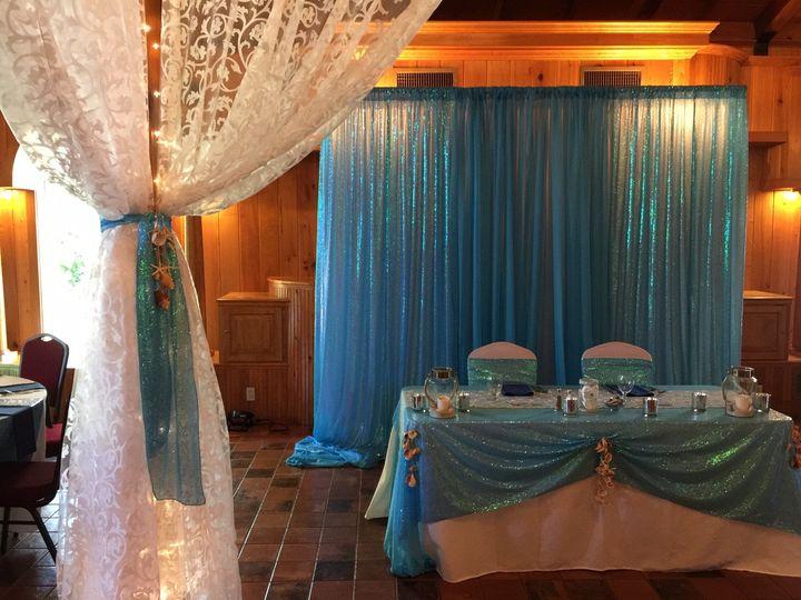 Tmx Img 4815 51 974863 157436257584164 New Smyrna Beach, FL wedding eventproduction