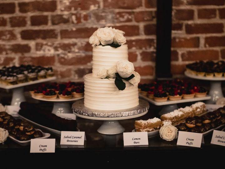Tmx Dessert Set Up And Cake 51 17963 1561222242 Napa, California wedding cake