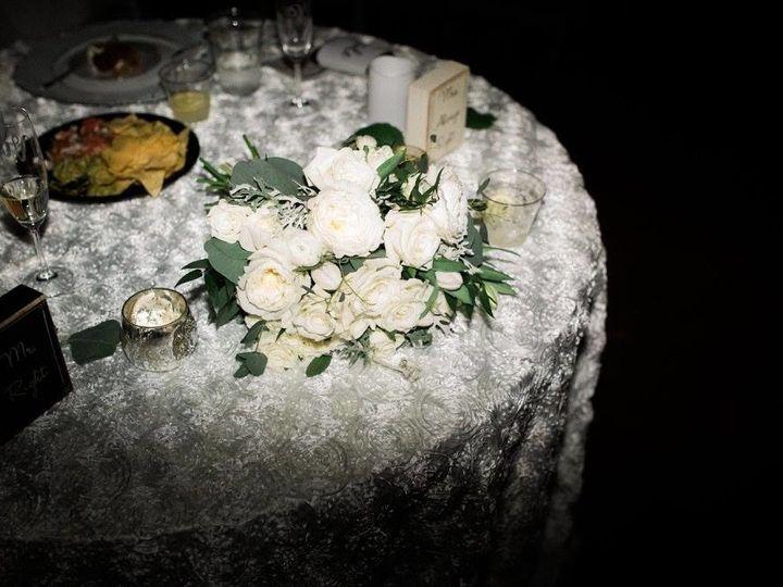 Tmx 1516851671 04c824a160fa3491 1516851637 753da43bab3c27ff 1516851697791 13 20248301 10155113 Dallas, TX wedding planner