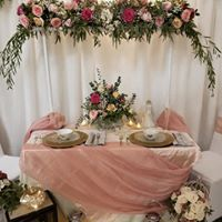 Sweetheart display rental