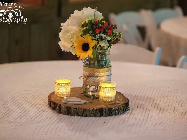Tmx 416 51 1030373 1562851138 Kernersville, NC wedding photography