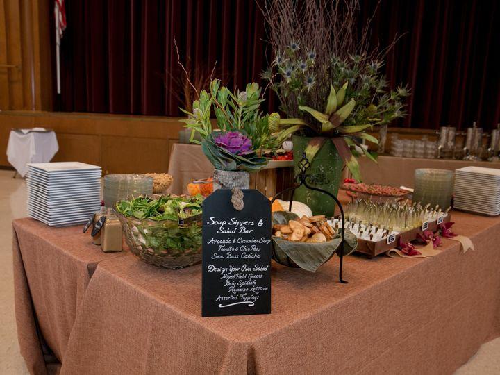Tmx 1441290126343 233 Woodbridge, CT wedding catering