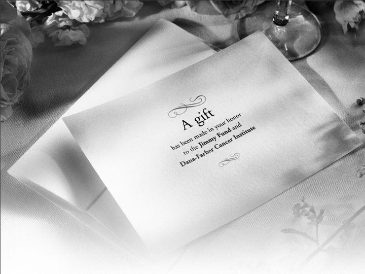 Tmx 1493323395726 Sofimage Brookline, Massachusetts wedding favor