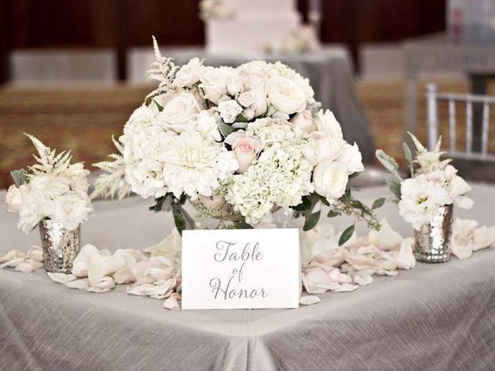 Tmx 1416620413251 0b1c03b9fa4a342e7fa263a414f34bf1 Encino, CA wedding planner