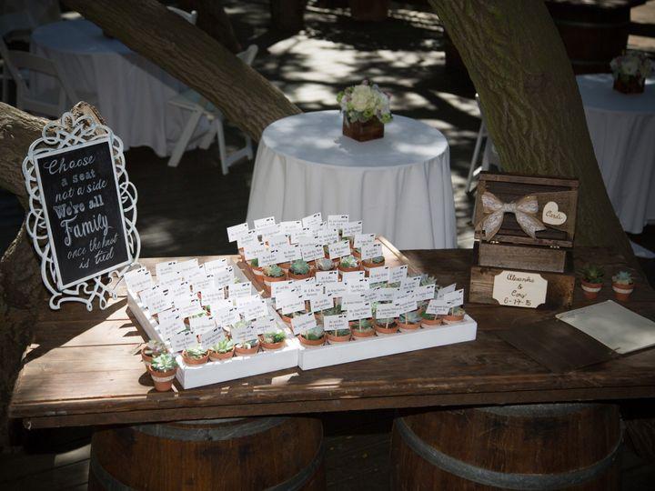 Tmx 1435943999492 11298 0066 Encino, CA wedding planner