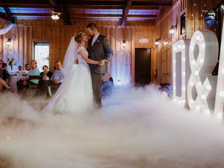 Tmx D85 6165 51 1039573 Tulsa, OK wedding videography