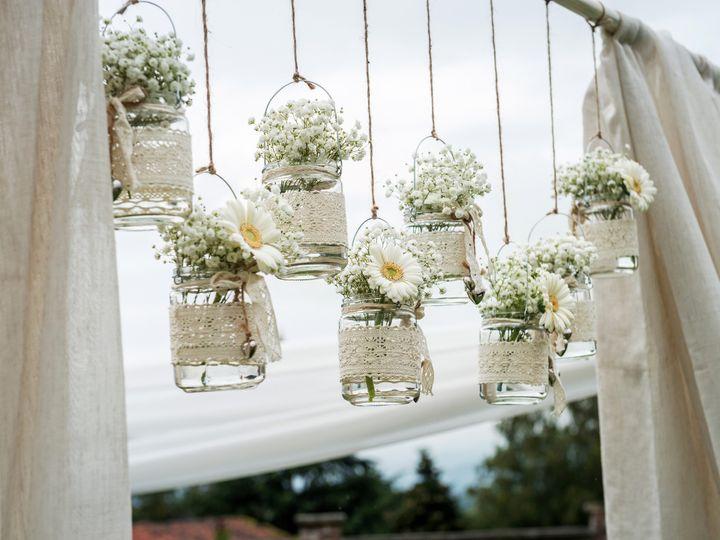 Tmx Adobestock 244374513 51 1060673 1570806869 Littleton, CO wedding planner