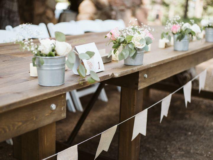 Tmx Hannahwill000412 51 1060673 1565895309 Littleton, CO wedding planner