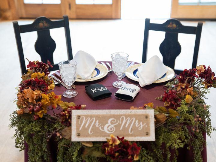 Tmx Mrs And Mr 51 1069673 1559570563 Deerfield, NH wedding planner