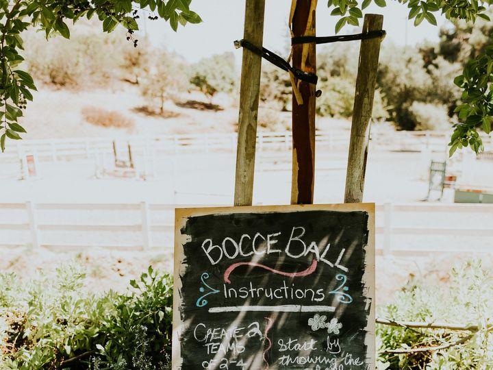 Tmx 1482867212954 Dsc2372 Temecula, CA wedding planner
