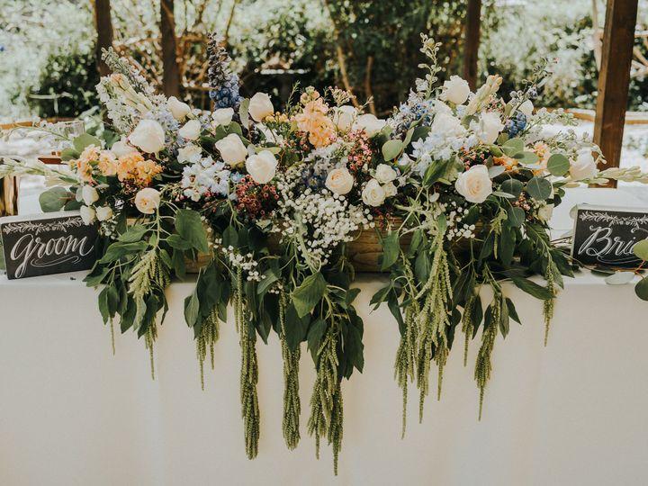 Tmx 1482867250859 Dsc2383 Temecula, CA wedding planner