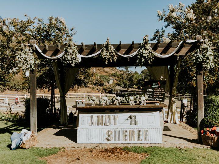 Tmx 1482867436319 Dsc2805 Temecula, CA wedding planner