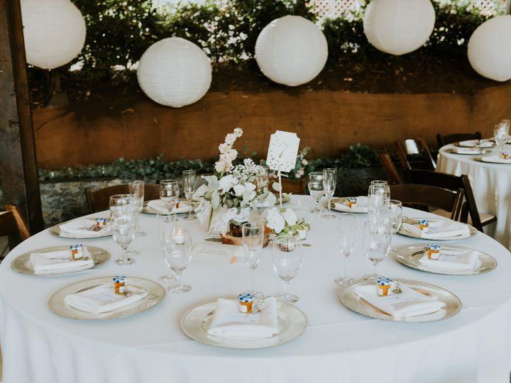 Tmx 1482867501865 Dsc3253 Temecula, CA wedding planner