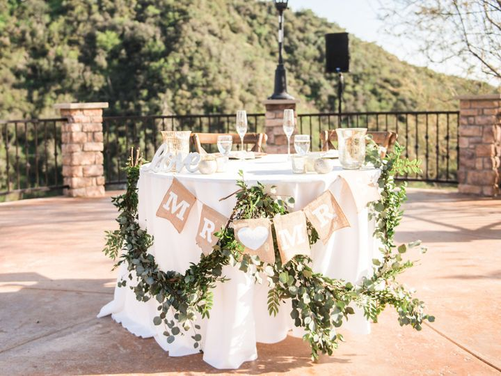 Tmx 1495744453480 Kimberlyjosh 624 Colour Temecula, CA wedding planner