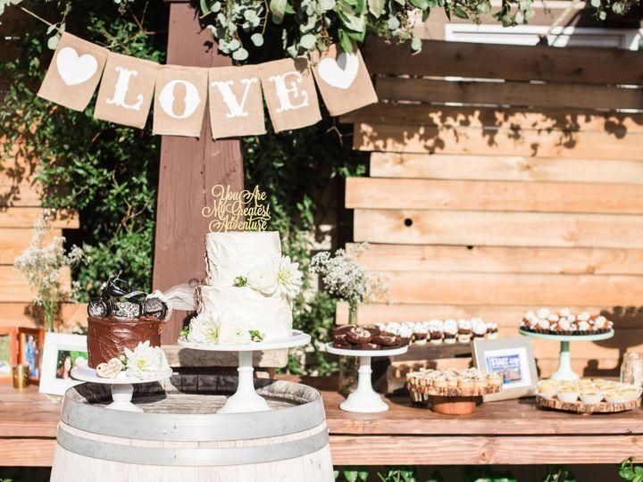 Tmx 1495744568488 Kimberlyjosh 658 Colour Temecula, CA wedding planner