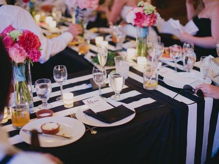 Tmx 1450205346522 9z3ind4hzdq4topksf3fv0ygpaiglnus4ux8qguxng Portland, OR wedding rental