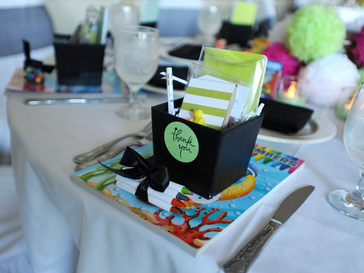 Tmx 1435102760952 Kids Table Corona, CA wedding planner