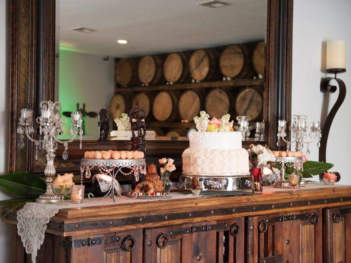 Tmx 1457932297277 Sweet Treats Corona, CA wedding planner