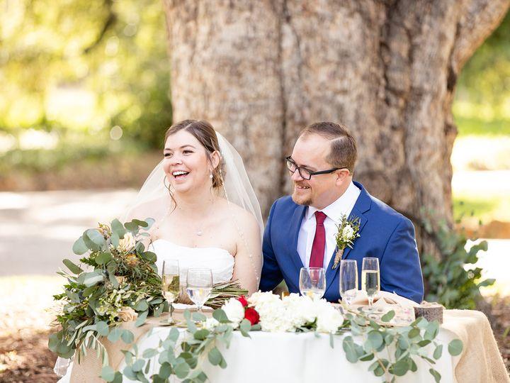 Tmx Ellie Anthony 0919 51 1028973 Saint Paul, Minnesota wedding planner