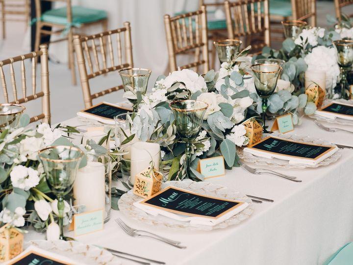 Tmx Shutterstock 692971153 51 1870083 1567115441 Atlanta, GA wedding planner