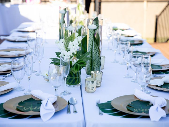 Tmx Jc448 51 1984283 159949659467217 San Pedro, CA wedding planner