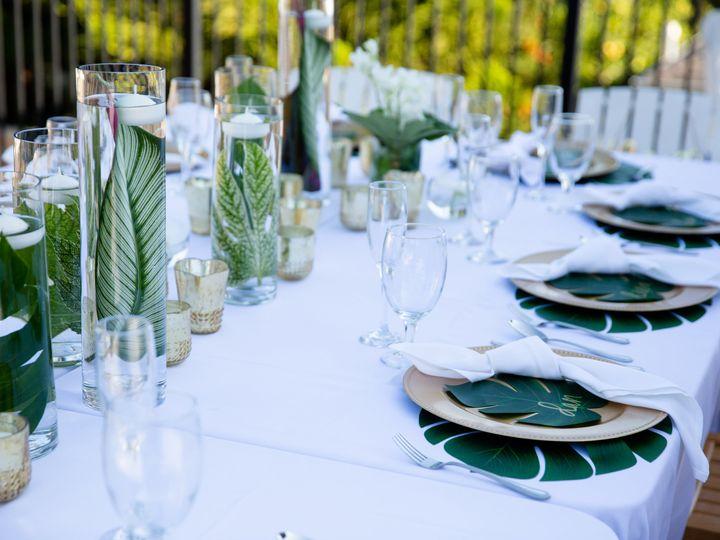 Tmx Jc456 51 1984283 159778625151329 San Pedro, CA wedding planner
