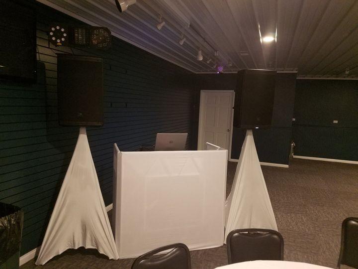 Basic Wedding Reception Setup