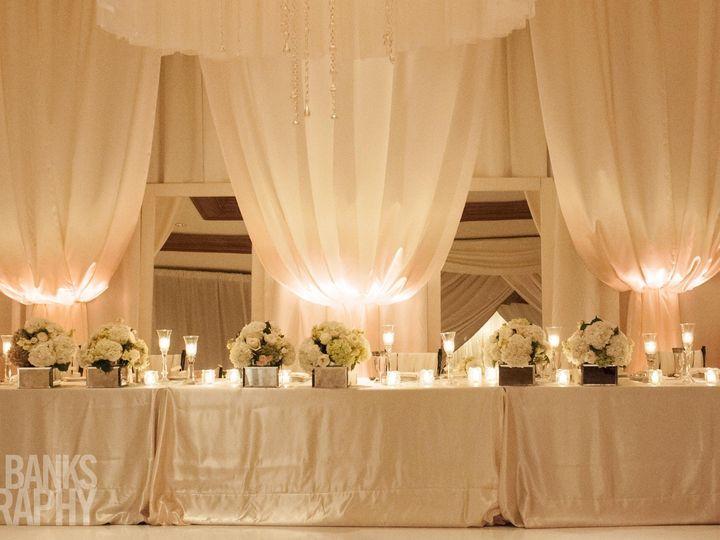 Tmx 1384272763411 Cadzan Room Bradenton, FL wedding eventproduction