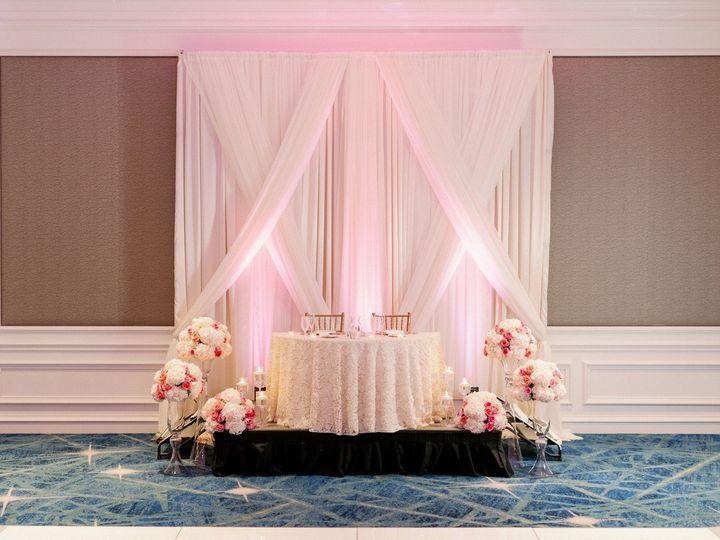 Tmx Our Wedding 109917 51 53383 1556377752 Bradenton, FL wedding eventproduction
