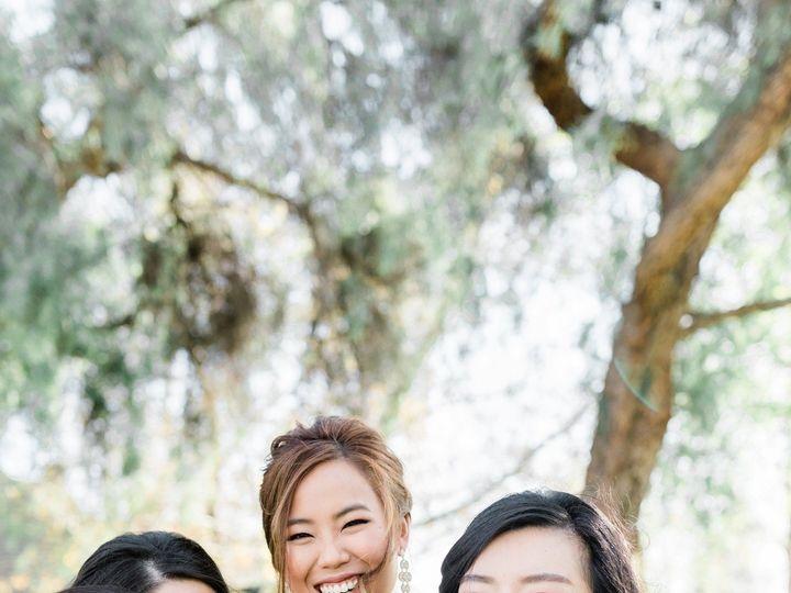 Tmx 2019 06 28 0018 51 556383 1566972393 Pasadena, CA wedding photography