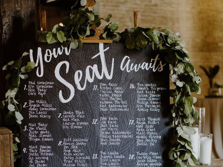 Tmx 1476370417303 Erinpaullageretweddingaprilzelenkaphotoco 7882 Milwaukee, WI wedding eventproduction
