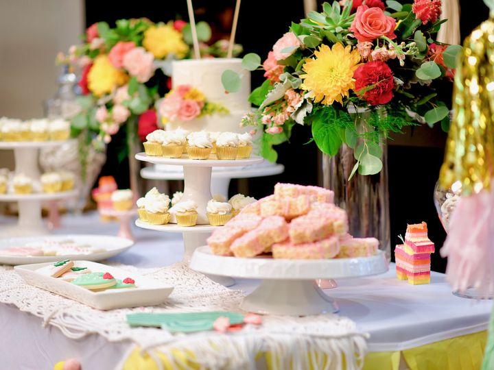Tmx Img 7837 51 1006483 V1 Orlando, FL wedding cake