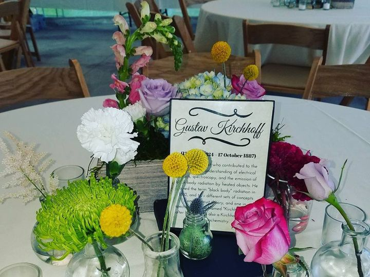 Tmx 1477002814135 3 Newport, RI wedding planner