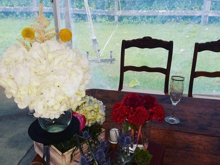 Tmx 1477002849747 20 Newport, RI wedding planner
