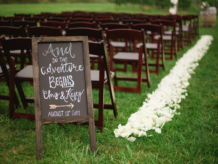 Tmx 1507497175537 4 Newport, RI wedding planner
