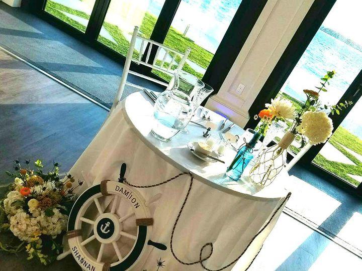 Tmx 1507673559622 6a Newport, RI wedding planner