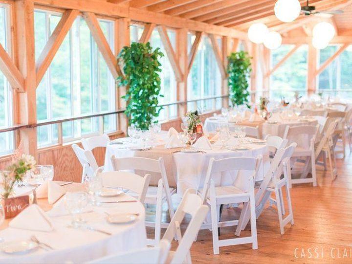 Tmx 1525133189 E99e39579ee60a01 1525133188 F4c3871b2eb1e631 1525133187784 10 Barntablesetting  Big Indian, NY wedding venue