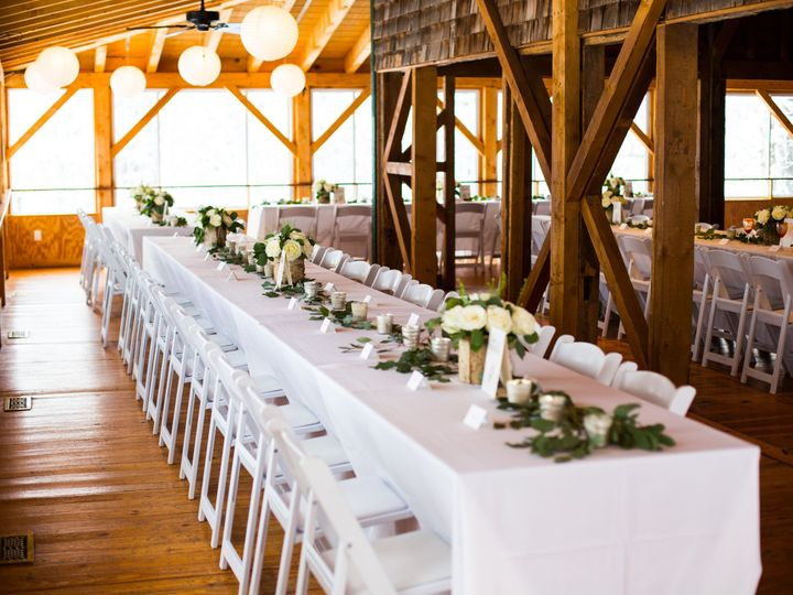 Tmx 1526933443 857ccb20ce18a5db 1526933440 A6ac73441182e0e9 1526933438952 2 266A4173 Weddingwi Big Indian, NY wedding venue