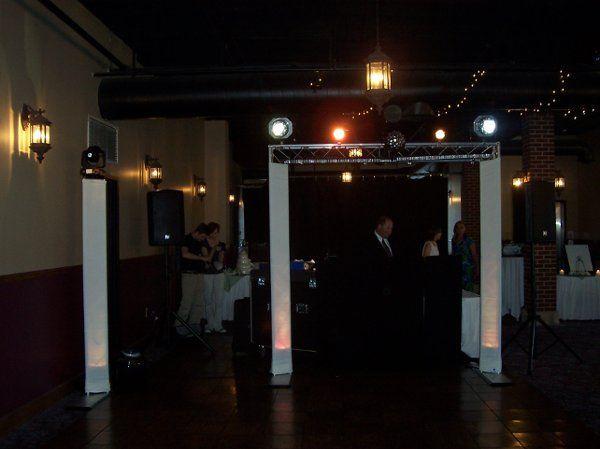 Our Lighting Setup